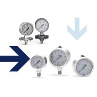 RIEGLER压力表和温度计