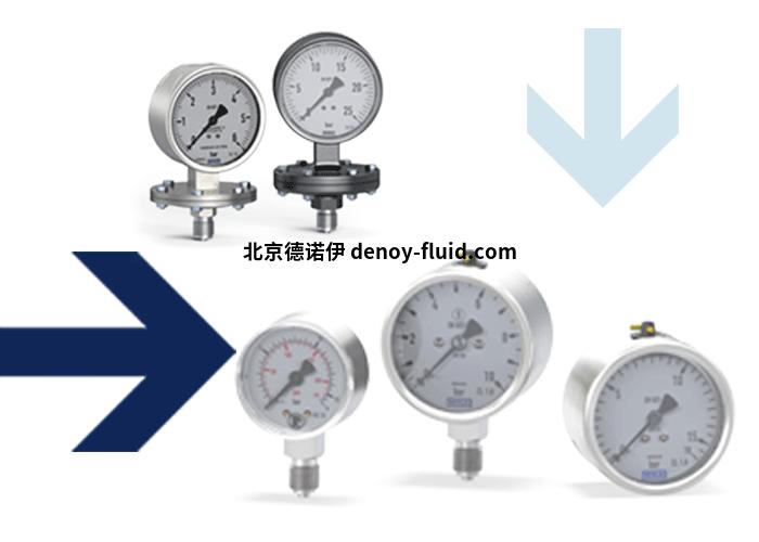 德国Riegler瑞格勒进口气动配件压力表电磁阀泵