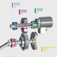德国stuwe 联轴器SDG用于汽车制造行业