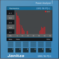 janitza功率分析器UMG96-PQ-L参数详情